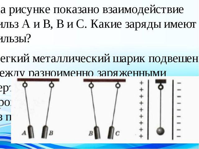 На рисунке показано взаимодействие гильз А и В, В и С. Какие заряды имеют гил...