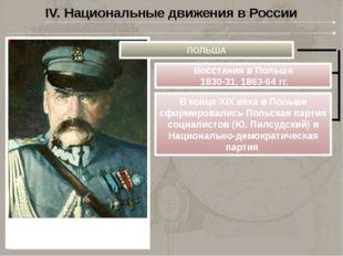 IV. Национальные движения в России Юзеф Пилсудский (1867-1935) ПОЛЬША Восстан