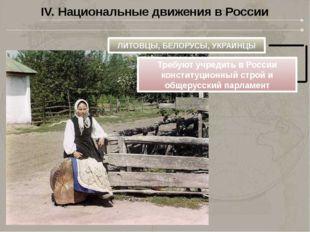 IV. Национальные движения в России ЛИТОВЦЫ, БЕЛОРУСЫ, УКРАИНЦЫ Требуют учреди