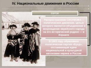 IV. Национальные движения в России ЕВРЕИ Распространение СИОНИЗМА – политичес