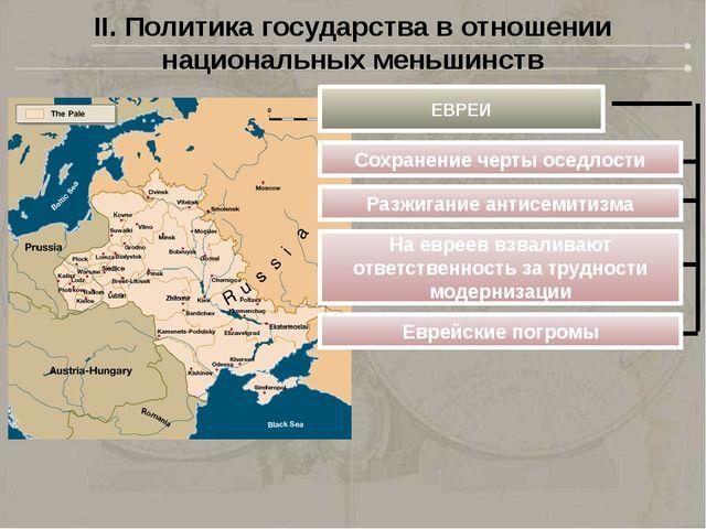 II. Политика государства в отношении национальных меньшинств ЕВРЕИ Сохранение...