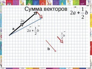 Сумма векторов а b