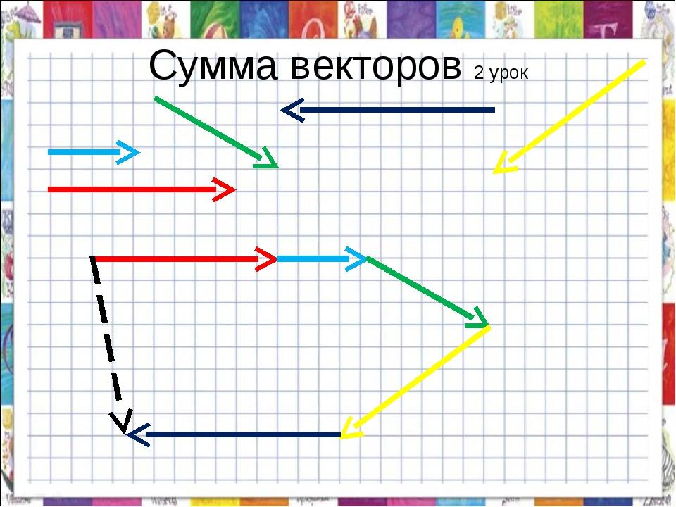 Сумма векторов 2 урок