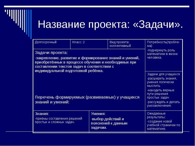 Название проекта: «Задачи». ДолгосрочныйКласс: 2Вид проекта: коллективныйП...