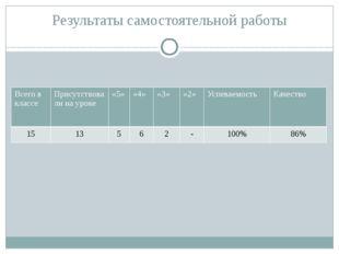 Результаты самостоятельной работы Всего в классе Присутствовали на уроке «5»
