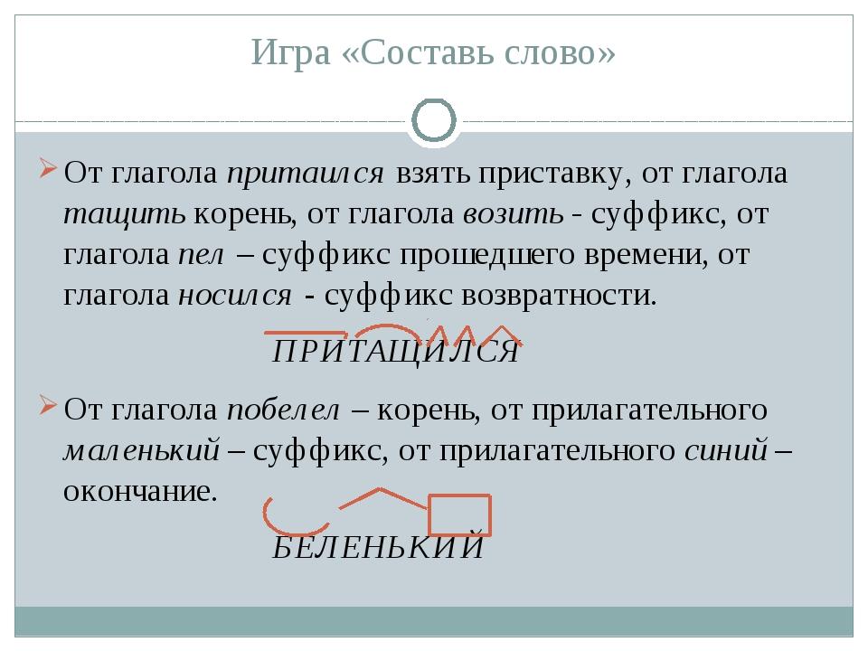 Игра «Составь слово» От глагола притаился взять приставку, от глагола тащить...