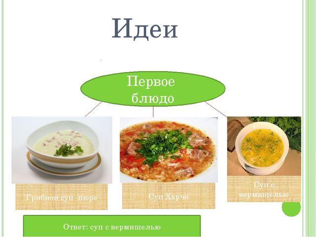 Идеи Первое блюдо Грибной суп -пюре Суп Харчо Суп с вермишелью Ответ: суп с в...