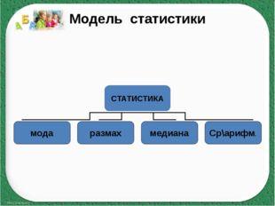 Модель статистики СТАТИСТИКА мода размах медиана Ср\арифм.