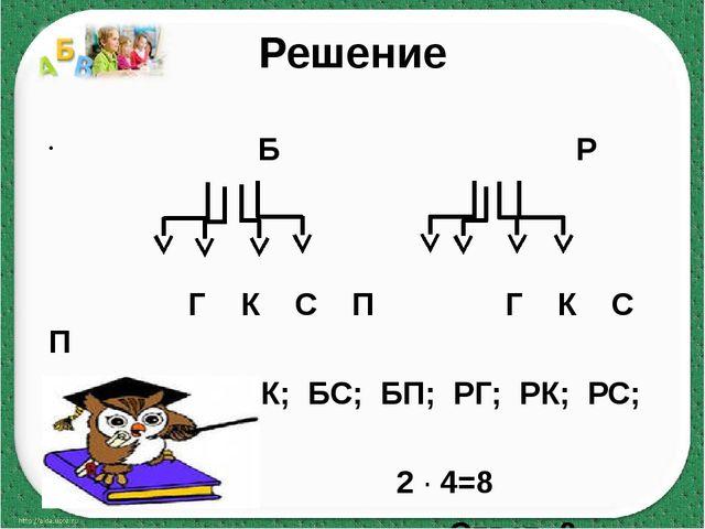 Решение Б Р Г К С П Г К С П БГ; БК; БС; БП; РГ; РК; РС; РП. 2 ∙ 4=8 Ответ: 8...