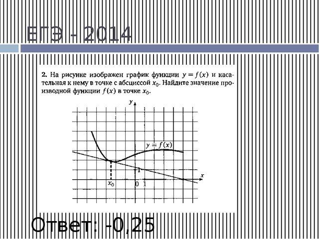 ЕГЭ - 2014 Ответ: -0,25