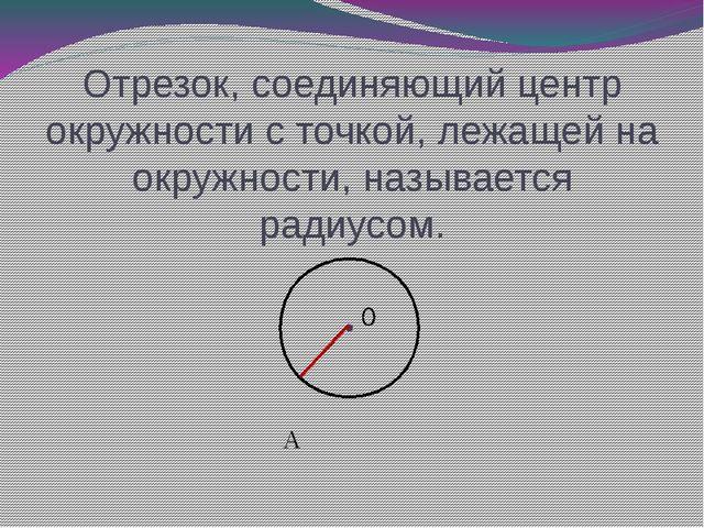 Отрезок, соединяющий центр окружности с точкой, лежащей на окружности, называ...