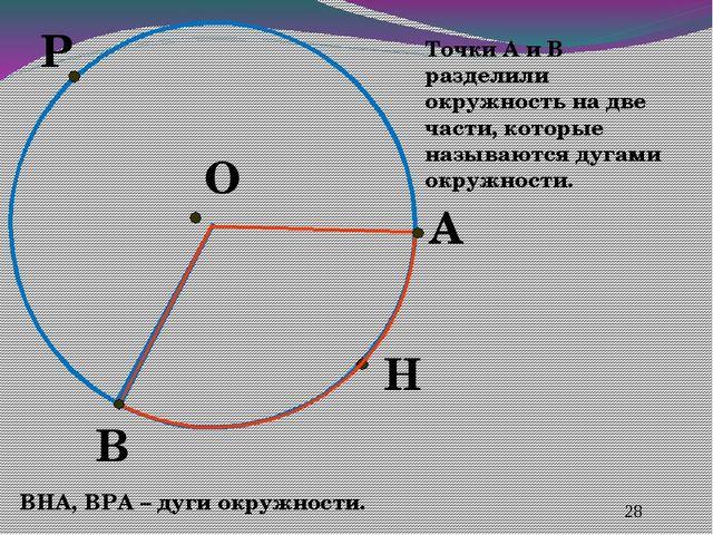 А В О Точки А и В разделили окружность на две части, которые называются дуга...