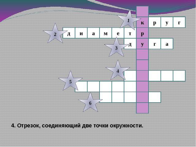 г к р у р м е т у д и а а г д 1 2 3 4 5 6 4. Отрезок, соединяющий две точки о...