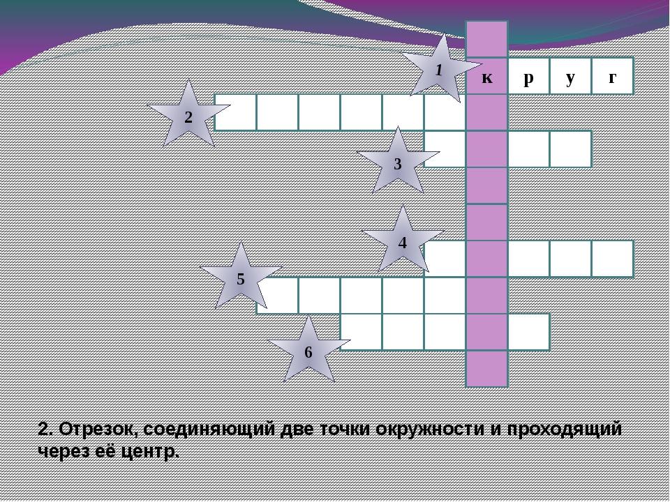 г к р у 1 2 3 4 5 6 2. Отрезок, соединяющий две точки окружности и проходящий...