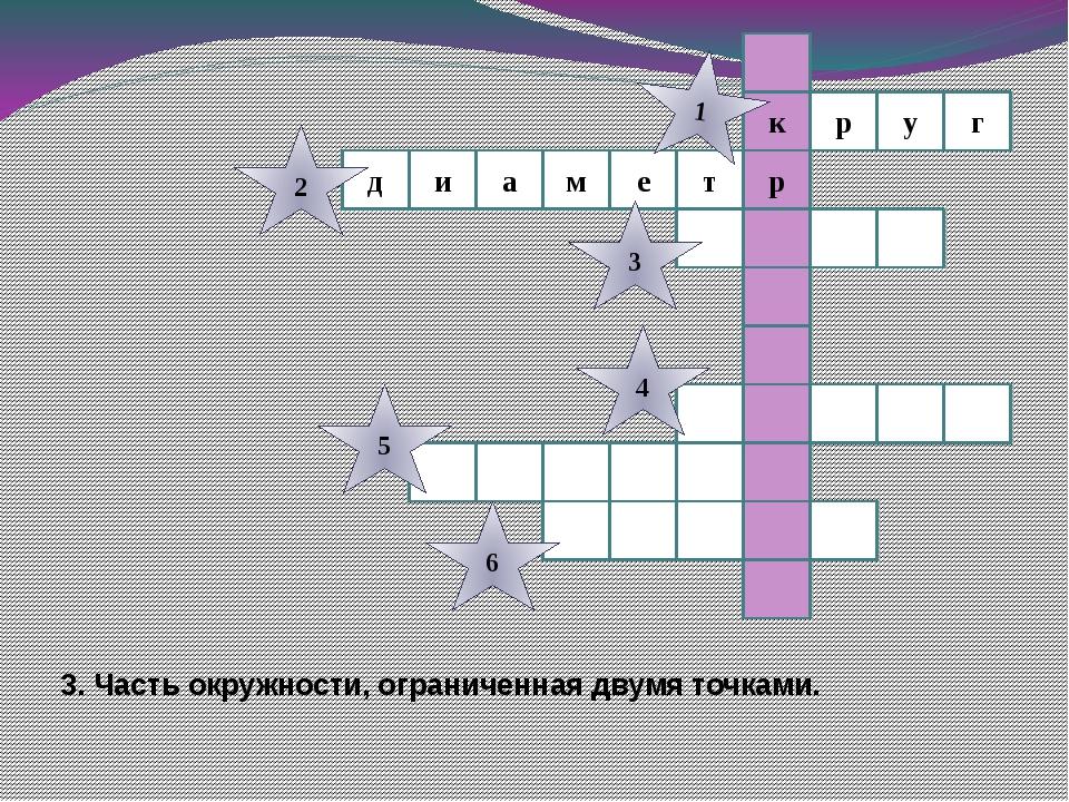 г к р у р м е т д и а 1 2 3 4 5 6 3. Часть окружности, ограниченная двумя точ...