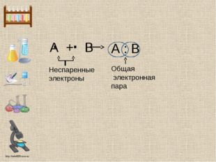 А + В . . Неспаренные электроны Общая электронная пара А : В http://linda603