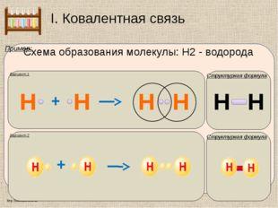 I. Ковалентная связь Вариант 1 Структурная формула Н Н Пример: Схема образов
