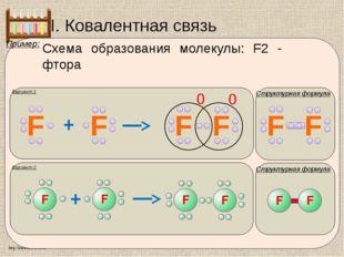 I. Ковалентная связь Вариант 1 Структурная формула Пример: Схема образования