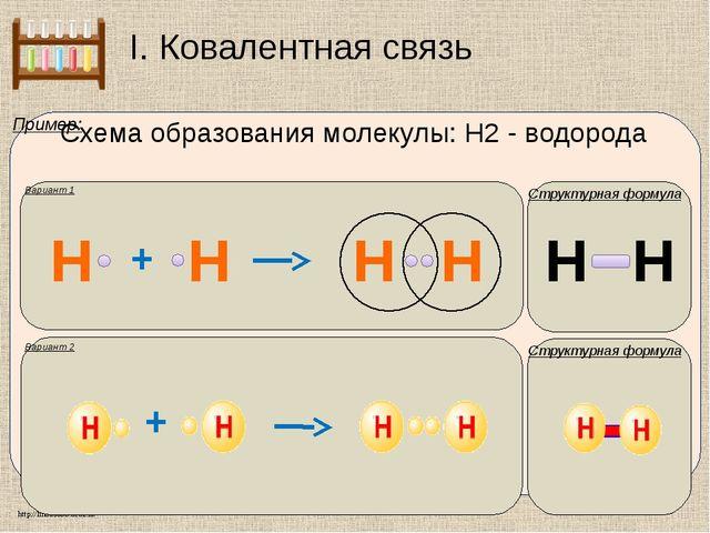 I. Ковалентная связь Вариант 1 Структурная формула Н Н Пример: Схема образов...