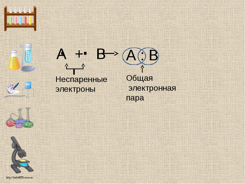 А + В . . Неспаренные электроны Общая электронная пара А : В http://linda603...