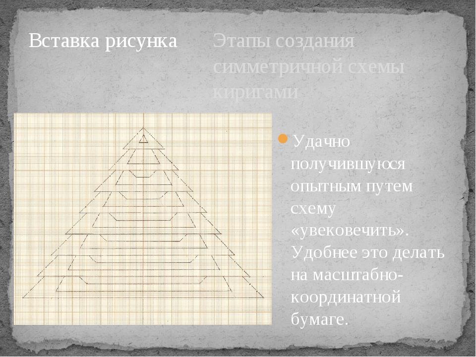 Этапы создания симметричной схемы киригами Удачно получившуюся опытным путем...