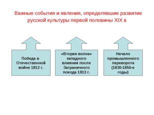 Важные события и явления, определявшие развитие русской культуры первой поло