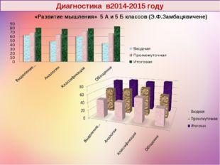 Диагностика в2014-2015 году «Развитие мышления» 5 А и 5 Б классов (Э.Ф.Замбац