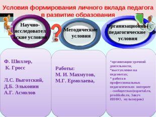 Условия формирования личного вклада педагога в развитие образования Формы Раб