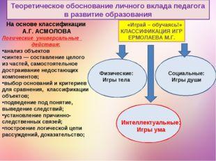 Теоретическое обоснование личного вклада педагога в развитие образования На о