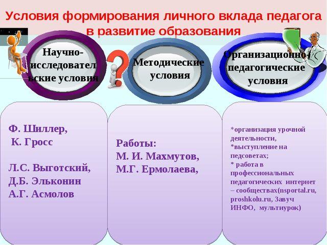 Условия формирования личного вклада педагога в развитие образования Формы Раб...