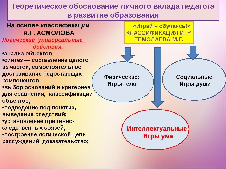 Теоретическое обоснование личного вклада педагога в развитие образования На о...