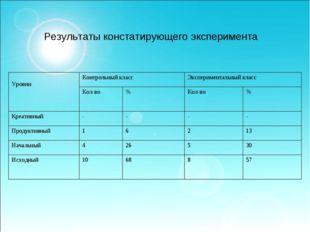 Результаты констатирующего эксперимента  УровниКонтрольный классЭксперим