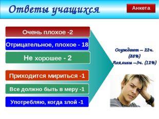 www.themegallery.com Не хорошее - 2 Отрицательное, плохое - 18 Осуждают – 22ч