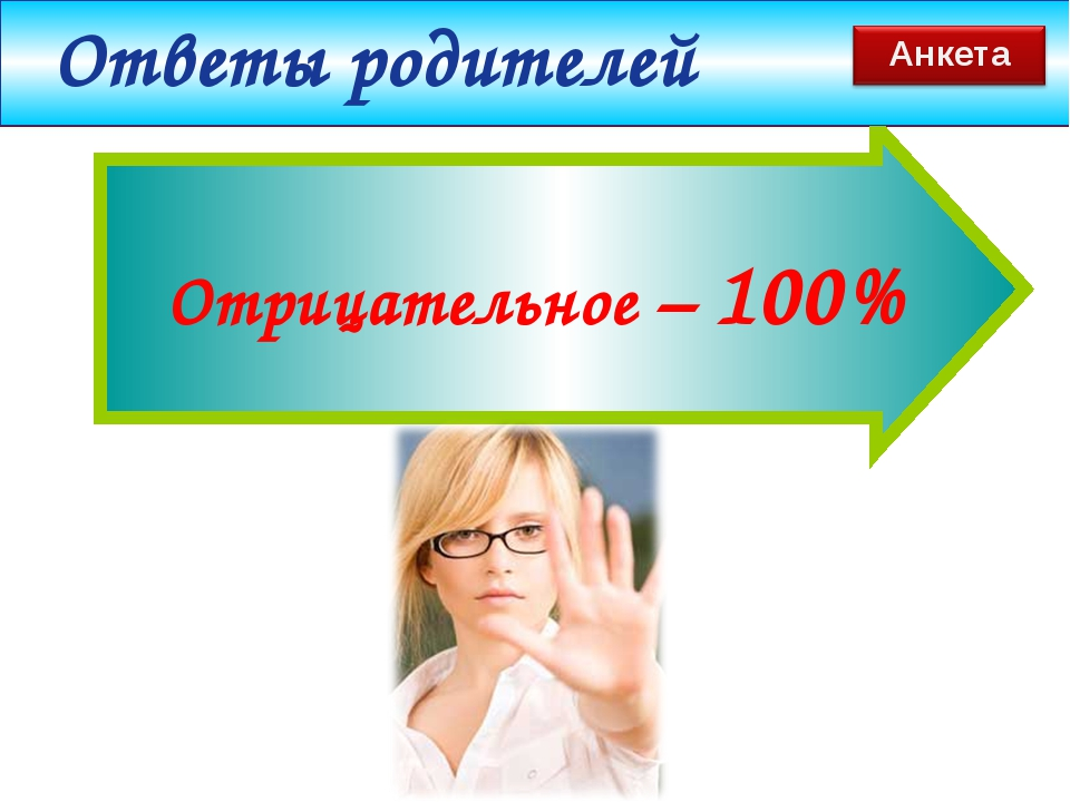 www.themegallery.com Отрицательное – 100% Ответы родителей