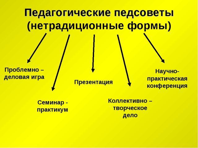 Педагогические педсоветы (нетрадиционные формы) Проблемно – деловая игра Семи...