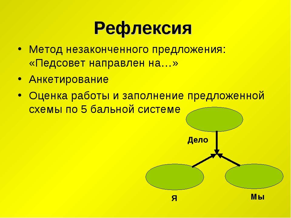 Рефлексия Метод незаконченного предложения: «Педсовет направлен на…» Анкетиро...