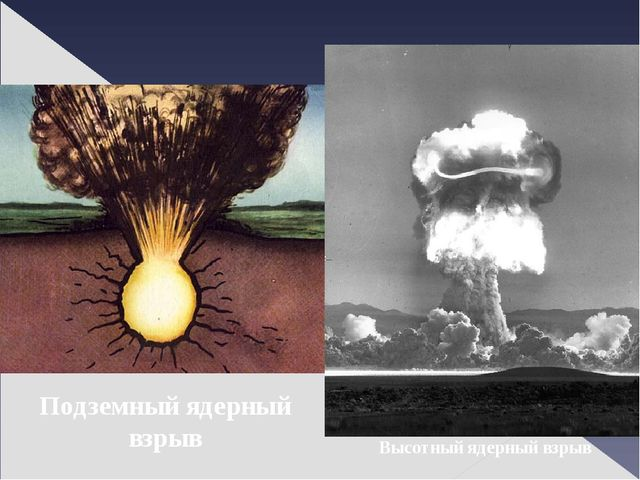 Подземный ядерный взрыв Высотный ядерный взрыв