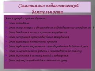 Самоанализ педагогической деятельности  Этапыуроков и приёмы обучения: Эта