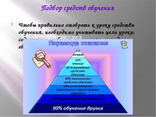 Подбор средств обучения Чтобы правильно отобрать к уроку средства обучения, н