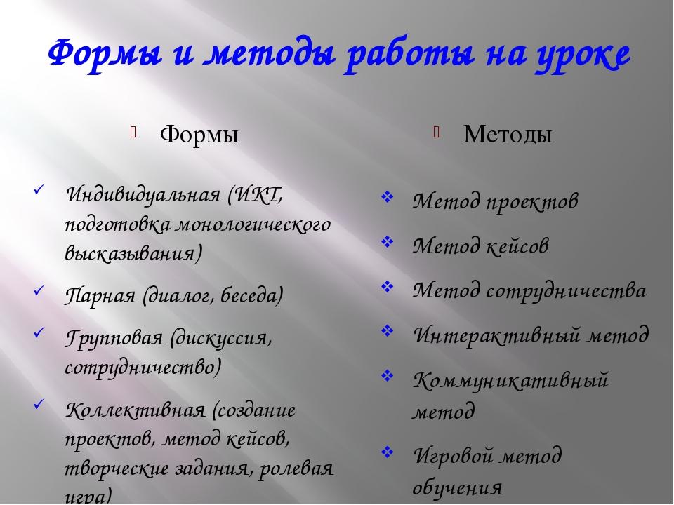 Формы и методы работы на уроке Формы Методы Индивидуальная (ИКТ, подготовка м...