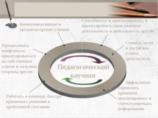 Коммуникативные и организаторские умения Способность и прогнозировать и прое
