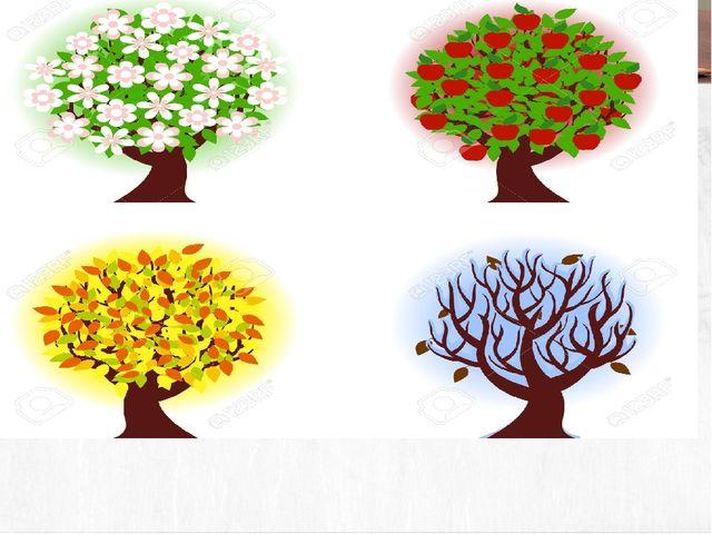 Дерево достижений