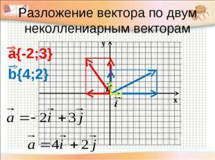 Разложение вектора по двум неколлениарным векторам а{-2;3} b{4;2}