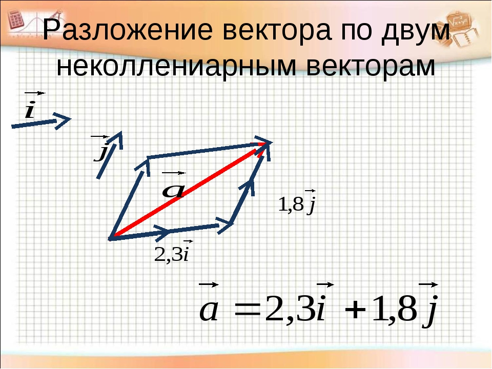 Разложение вектора по двум неколлениарным векторам
