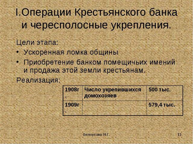 Белоусова Н.Г. * I.Операции Крестьянского банка и чересполосные укрепления. Ц...