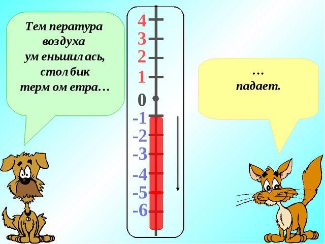 Температура воздуха уменьшилась, столбик термометра… … падает. 4 3 2 1 -1 0 -...