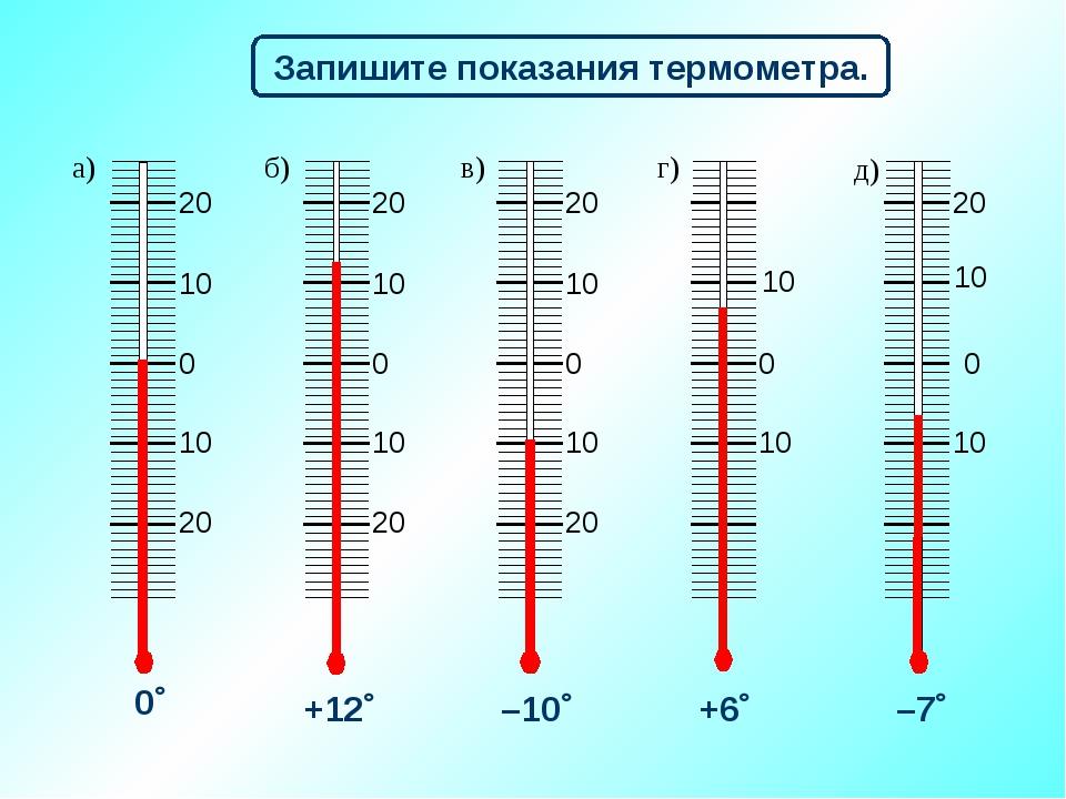 0 10 20 20 10 0 10 20 20 10 0 10 20 20 10 0 10 10 10 20 10 0 +12 –10 +6 –...