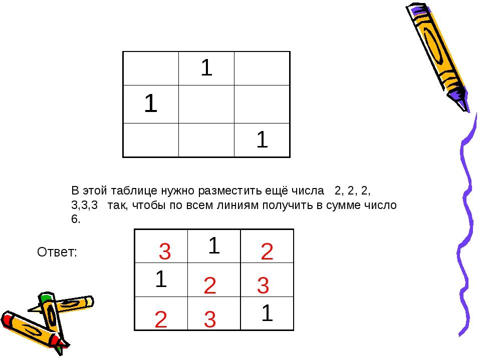 В этой таблице нужно разместить ещё числа 2, 2, 2, 3,3,3 так, чтобы по всем л...