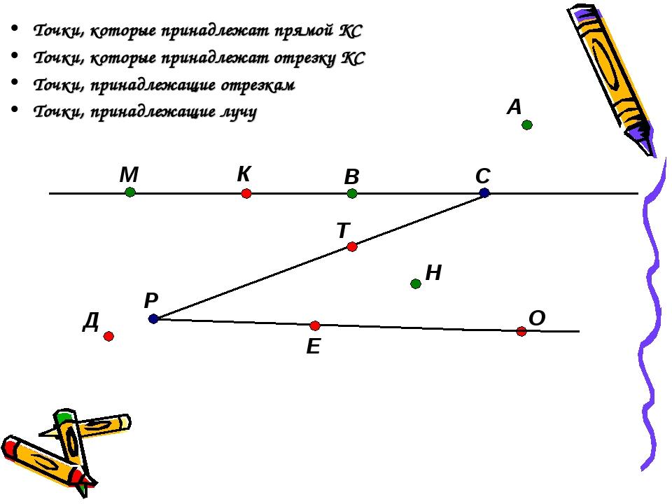Точки, которые принадлежат прямой КС Точки, которые принадлежат отрезку КС То...