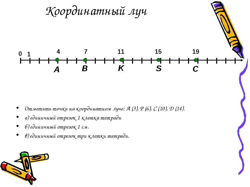 Координатный луч Отметить точки на координатном луче: А (3), Р (6), С (10), Д...